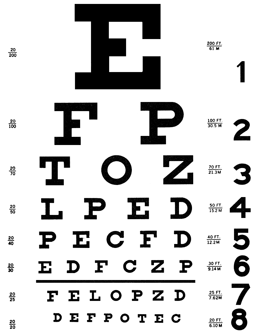 picture about Pediatric Eye Chart Printable titled Kitsap Eye Health professionals Property